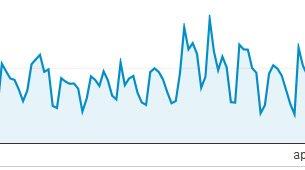 Statistiche 2012